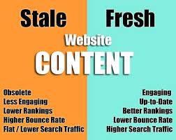 Niche Website Marketing
