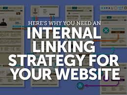 Internal Linking Strategies