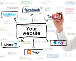 Social Networking and Your Website