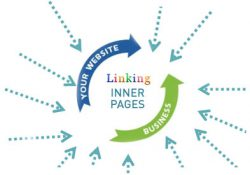 Interlinking Website Content